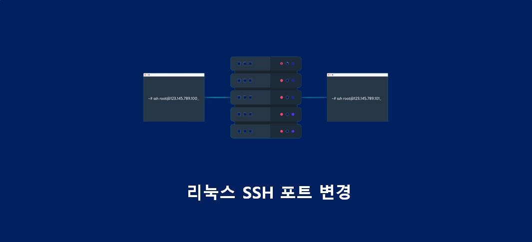 ssh port change